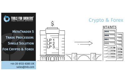 MT5 Trade Processor: Single Solution For Crypto & Fоrex
