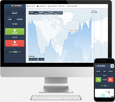 Binary options trading strategy free template